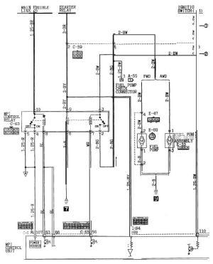 Toyota Altezza Wiring Diagram Manual | Online Wiring Diagram