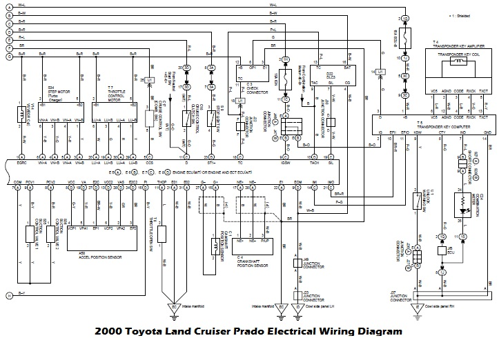 1999 Nissan Patrol Stereo Wiring Diagram further 03 350z Fuse Box Diagram likewise Mazda Rx 8 Bose Wiring Diagram together with 48gde Nissan Datsun Maxima Se Tell 1997 Nissan together with 350z Bose  lifier Schematic Diagram. on 2004 nissan maxima bose amp wiring diagram