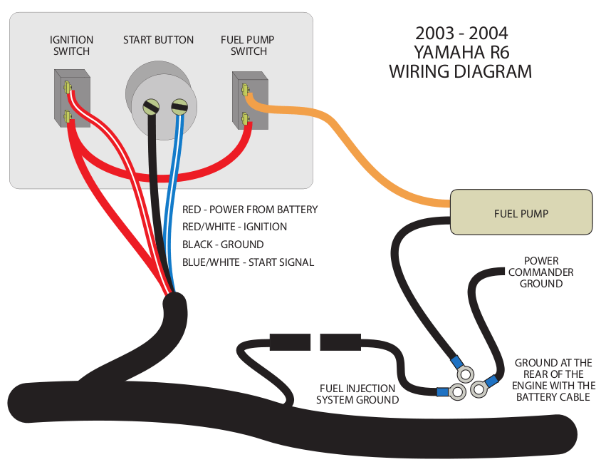 yamaha r6 ignition switch wiring diagram yAgqXex?resize=665%2C516 2003 yamaha r6 headlight wiring diagram 2003 wiring diagrams Yamaha Outboard Wiring Diagram at soozxer.org