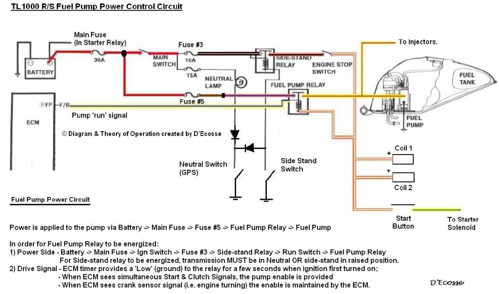 Yamaha Rhino Fuse Diagram - Wiring Diagram G11 on
