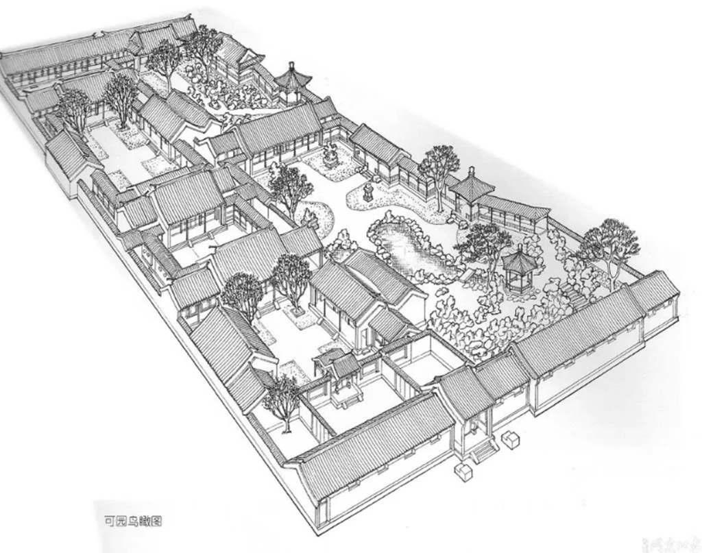 План дома в древнем Китае Пекин