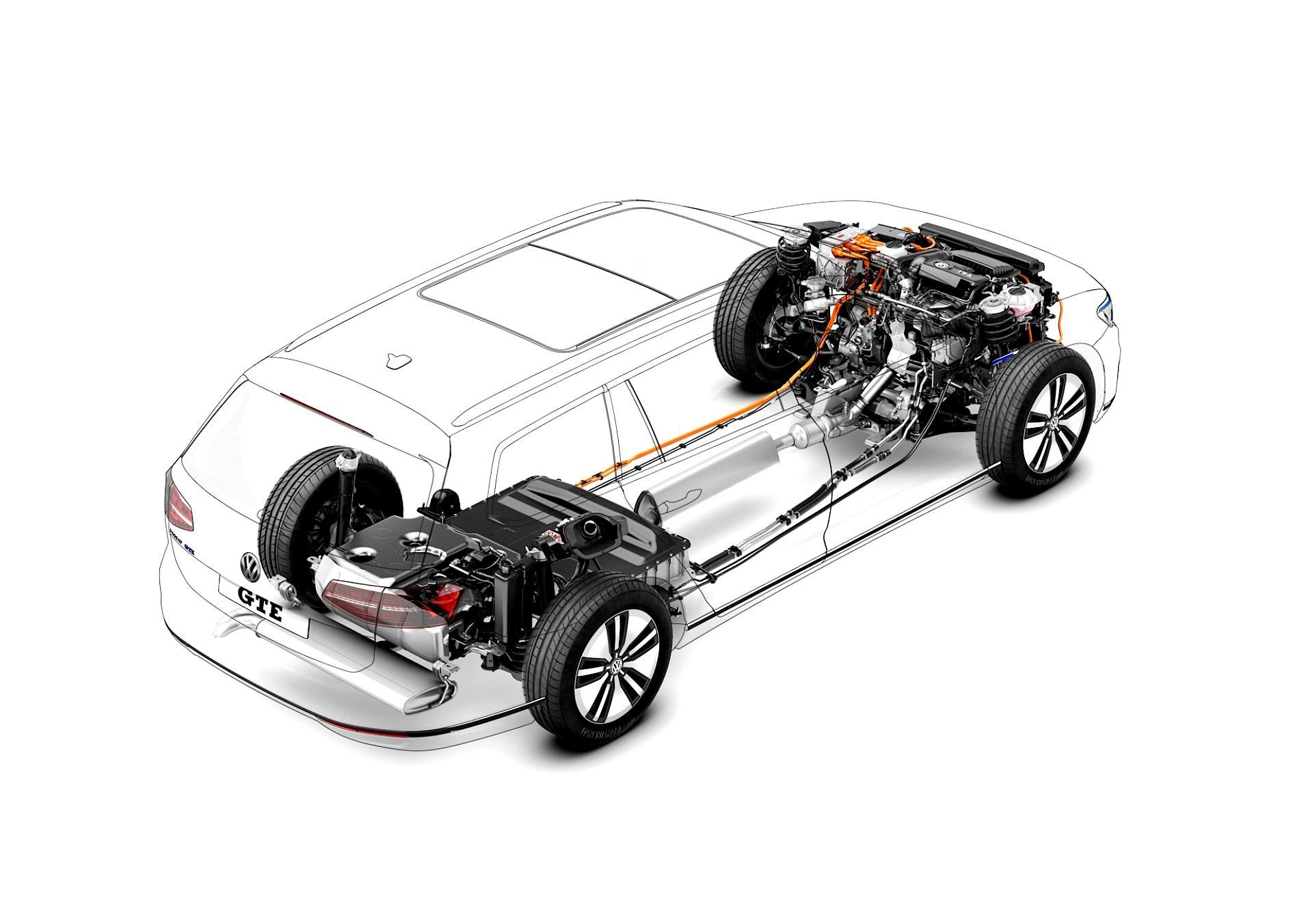 Volkswagen Passat Variant Gte On Motoimg