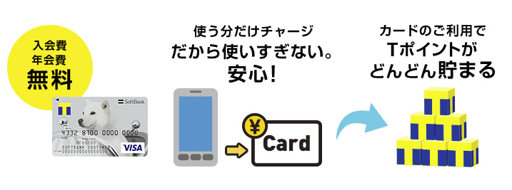 soft-bank-card-banner
