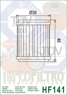 HF141