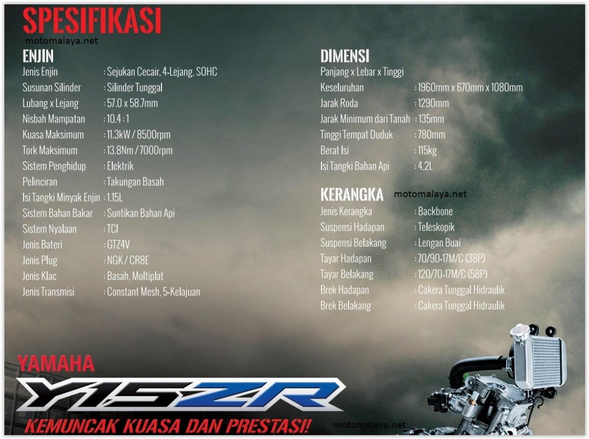 2015 Yamaha Y15ZR Technical Specification  MotoMalaya