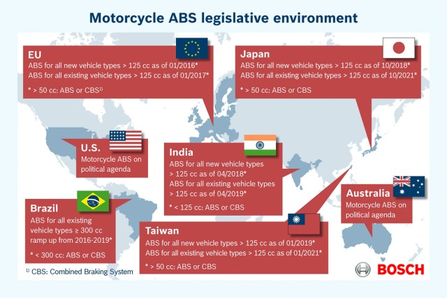 bosch_motorcycle-abs-legislation