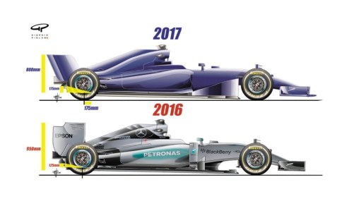 Bodwork Formula 1 Tahun 2017 - Right Side