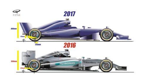 Bodwork Formula 1 Tahun 2017 - Right Side