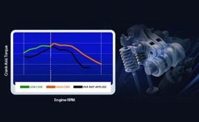 Variable Valve Actuation (VVA) lexi malang motomaxone