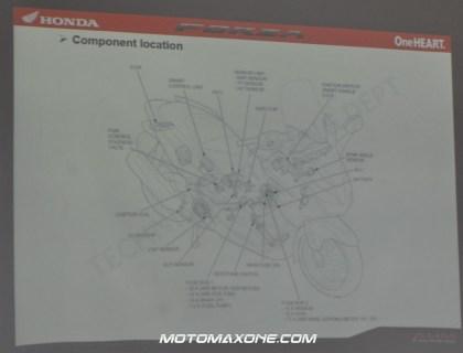 bedah teknologi forza 250 motomaxone4