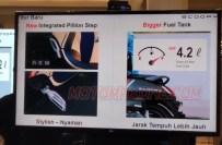 All New Honda Scooy 2021 42 liter