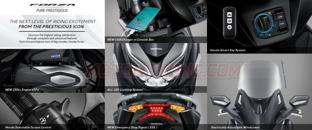 MotomaxoneCom Honda Forza 250 2021