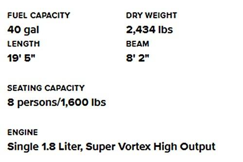 2020 Yamaha SX195 Specs