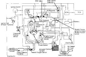 Fig 9: Vacuum Diagram (Quest ) Courtesy of Nissan Motor