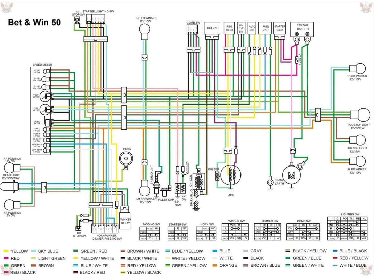 Linhai 50cc Wiring Diagram Schematic Diagrams Scooter 06 Trusted Atv