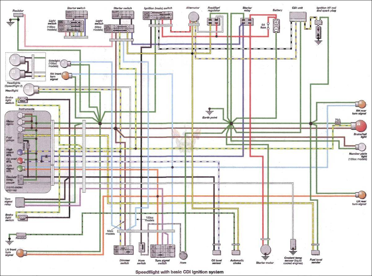 peugeot 207 bsi wiring diagram: lovely peugeot 306 wiring diagram download  contemporary ,design
