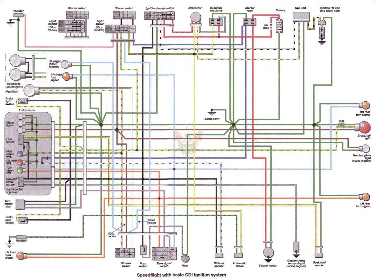 Peugeot Vivacity 100 Wiring Diagram Online Wiring Diagram