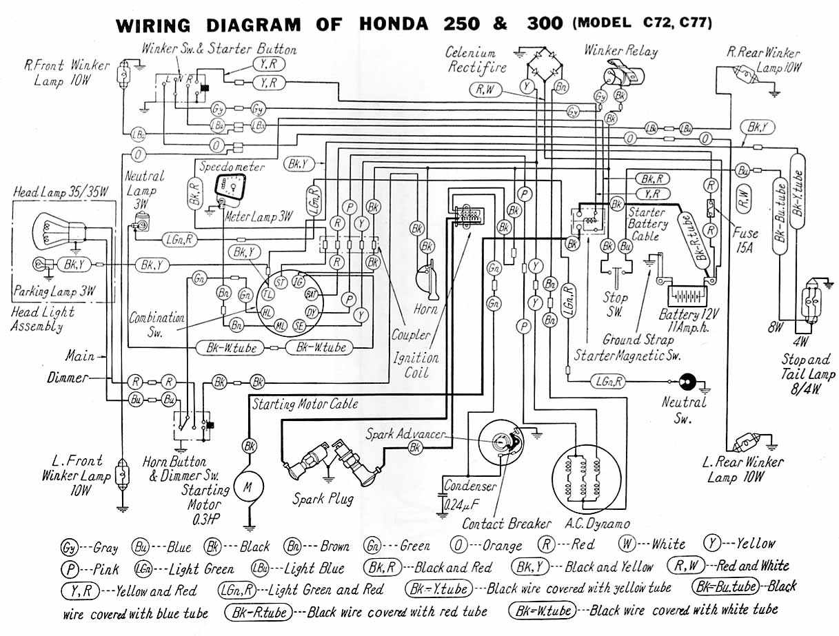 electrical wiring diagram of honda c72 and c77?resize\=640%2C485\&ssl\=1 magneto wiring diagram & magneto wiring diagram harley gallery  at reclaimingppi.co