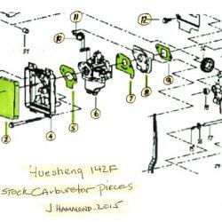Ruixing H124c01 Carburetor with adjustable fuel jet | Motored Bikes | Motorized Bicycle Forum