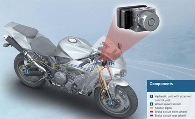 Understanding Motorcycle ABS - Anti Lock Braking Systems - MOTORESS