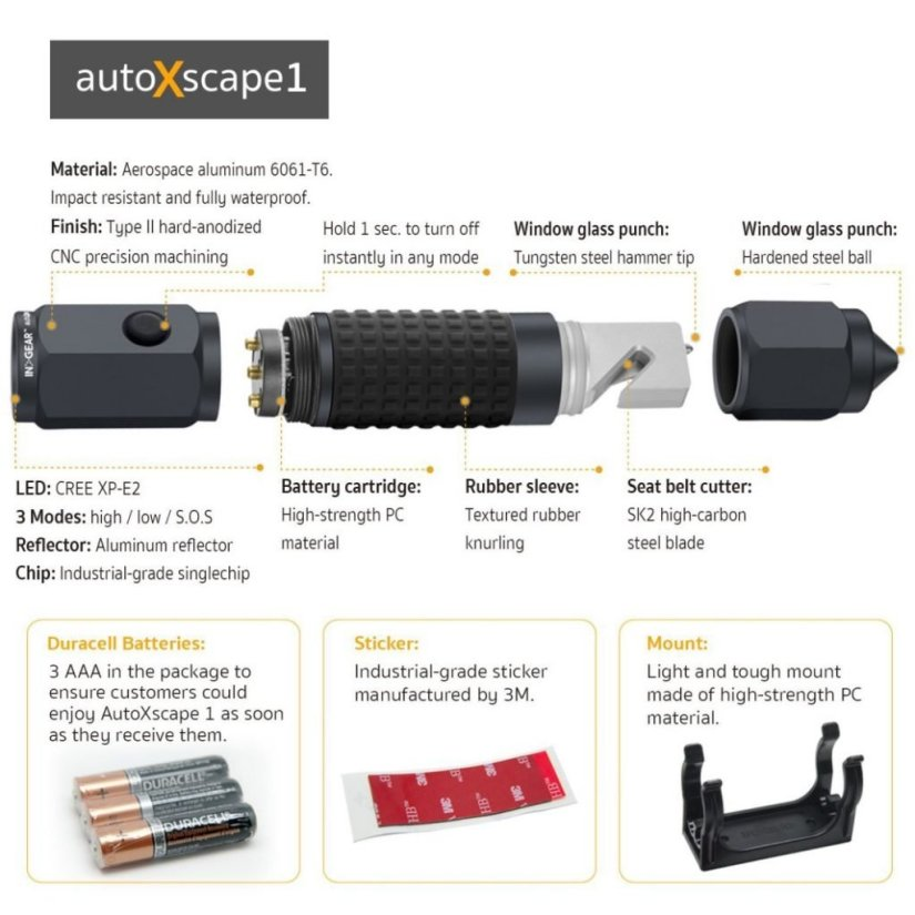 Military grade material, mounting bracket and other features of Ingear Vehicle-mounted Lifesaving tool
