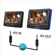 screen synchronization for portable dvd player attached to headrest