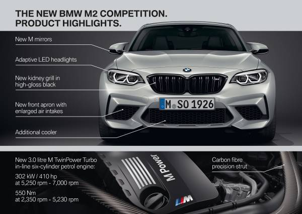BMW M2 Competition changes