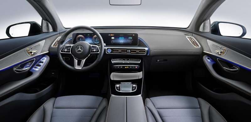 mercedes eqc interiors