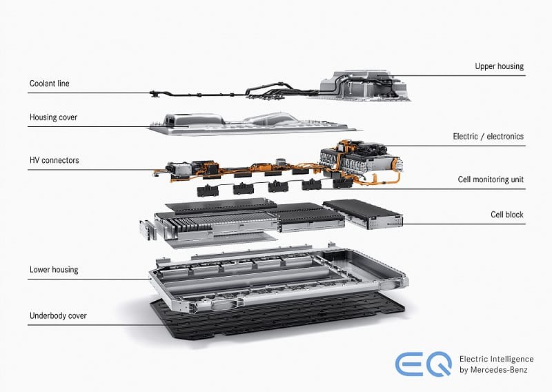 Mercedes eqc battery pack platform