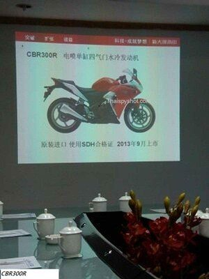 cbr300r More details emerge about the upcoming Honda CBR300R