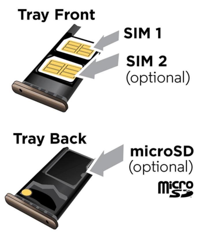 Resultado de imagen para retirar tarjetas sim y micro sd