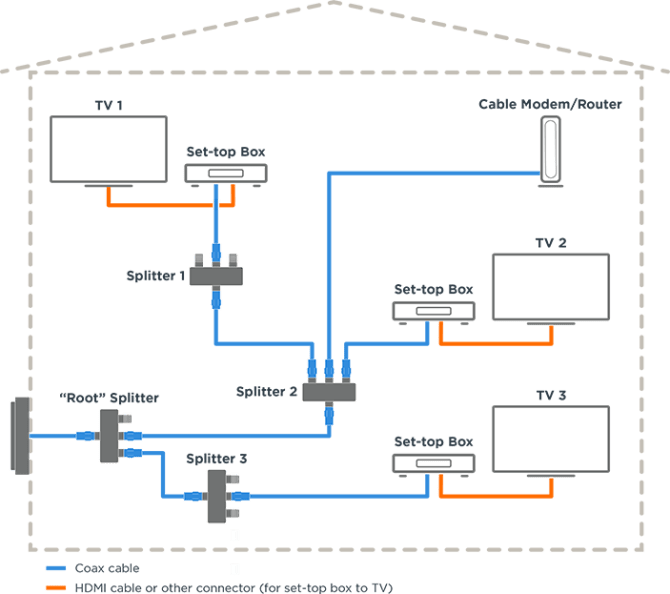 home network wiring layout  91 ford ranger wiring diagram