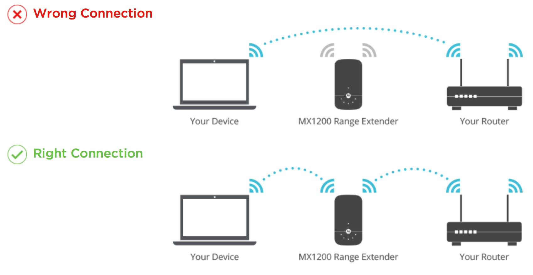 Network Extender Wiring Diagram