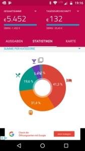 Startbild von TravelSpeed als Beispiel für Apps für Motorradtouren