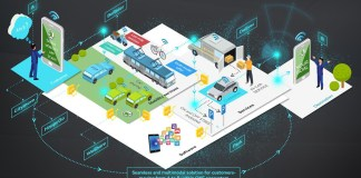 Ouverture d'un nouveau laboratoire d'innovations digitales avec le SKODA AUTO DigiLab India