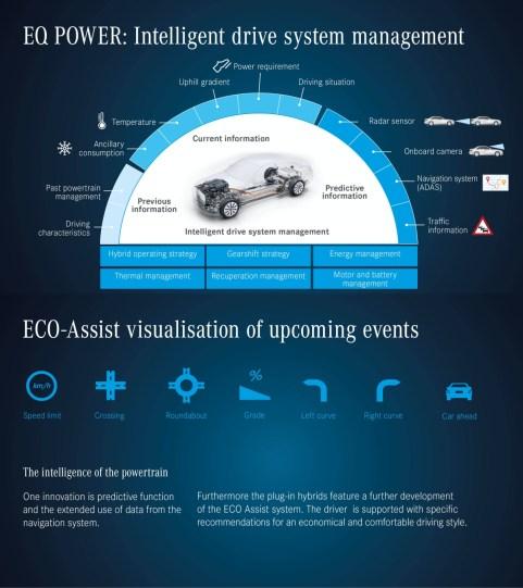 Mercedes-Benz - EQ POWER