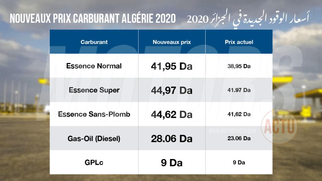 Prix-carburant-algérie-2020