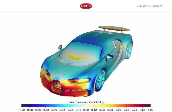 Bugatti Pressure Distribution