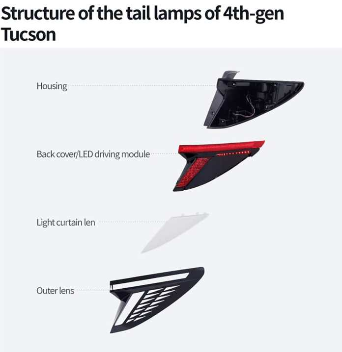 Hyundai Tucson 2020 -Tucson+taillights+components+(1)