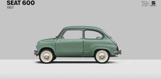 Les voitures les plus emblématiques des 70 ans d'histoire de SEAT