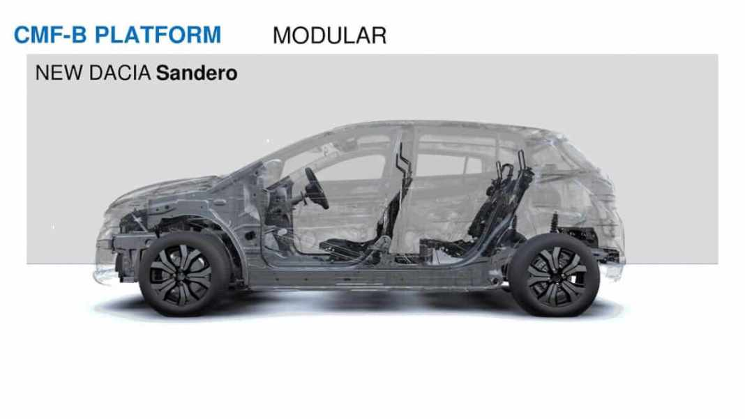 Nouvelle Dacia Sandero plateforme CMF-B