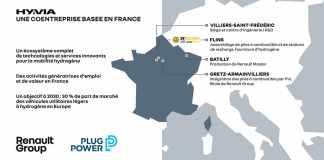 Hyvia - Groupe Renault Plug Power