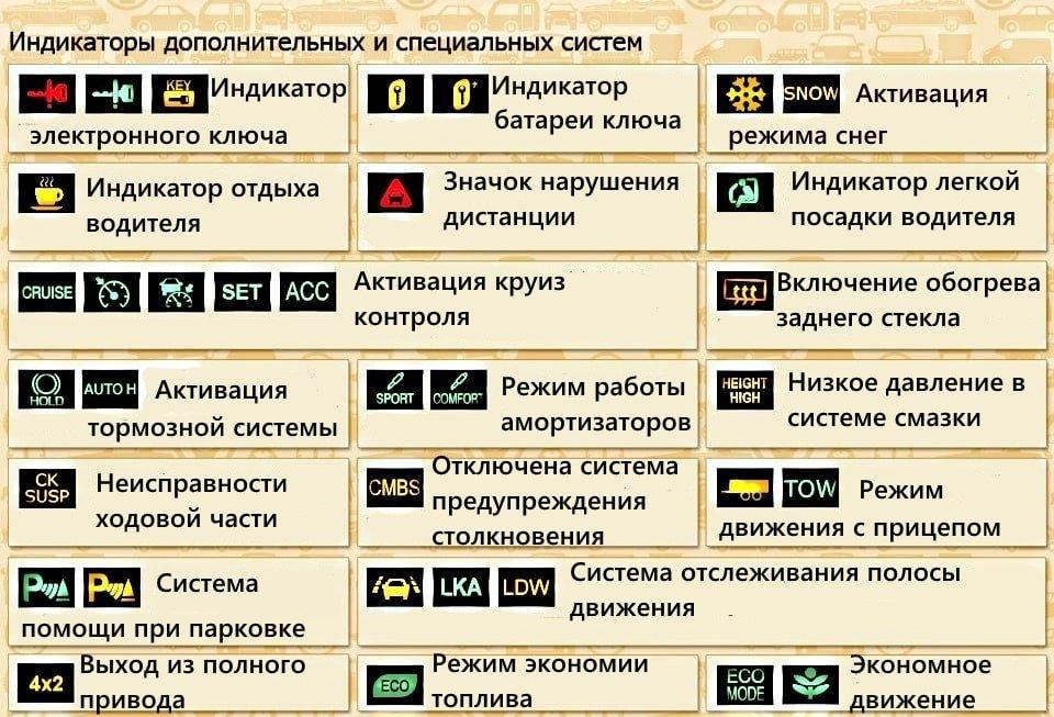 sárga kör látomás)