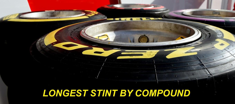 Tyres TEST TT