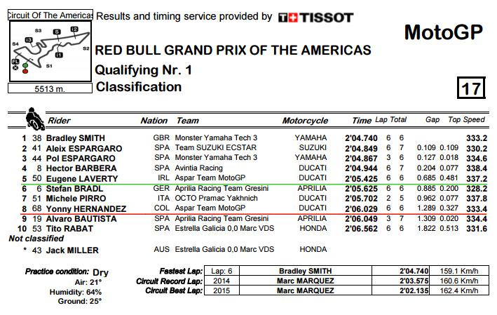 R_Practice CLASSIFICATION - COTA Q1.bmp