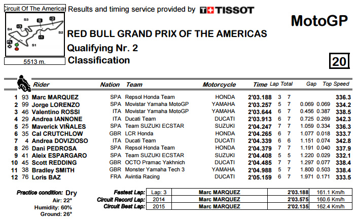 R_Practice CLASSIFICATION - COTA Q2.bmp