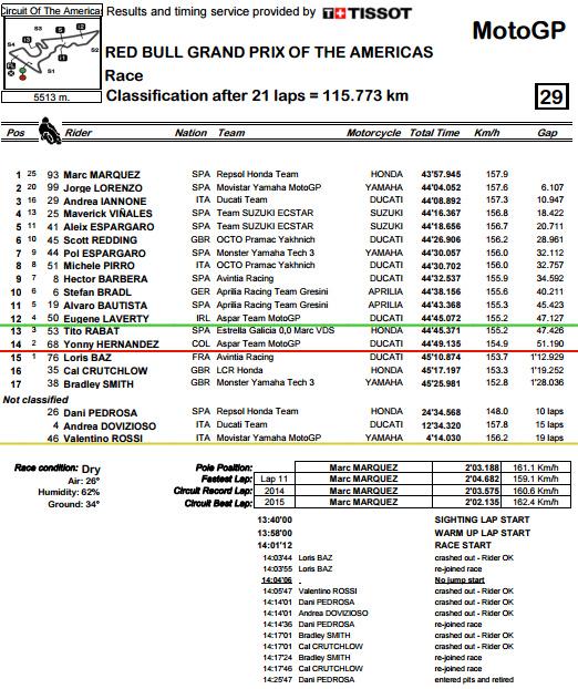 R_Race CLASSIFICATION - COTA.bmp
