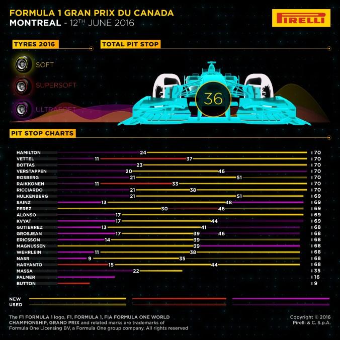 07-Canadian-Race1-4k-EN