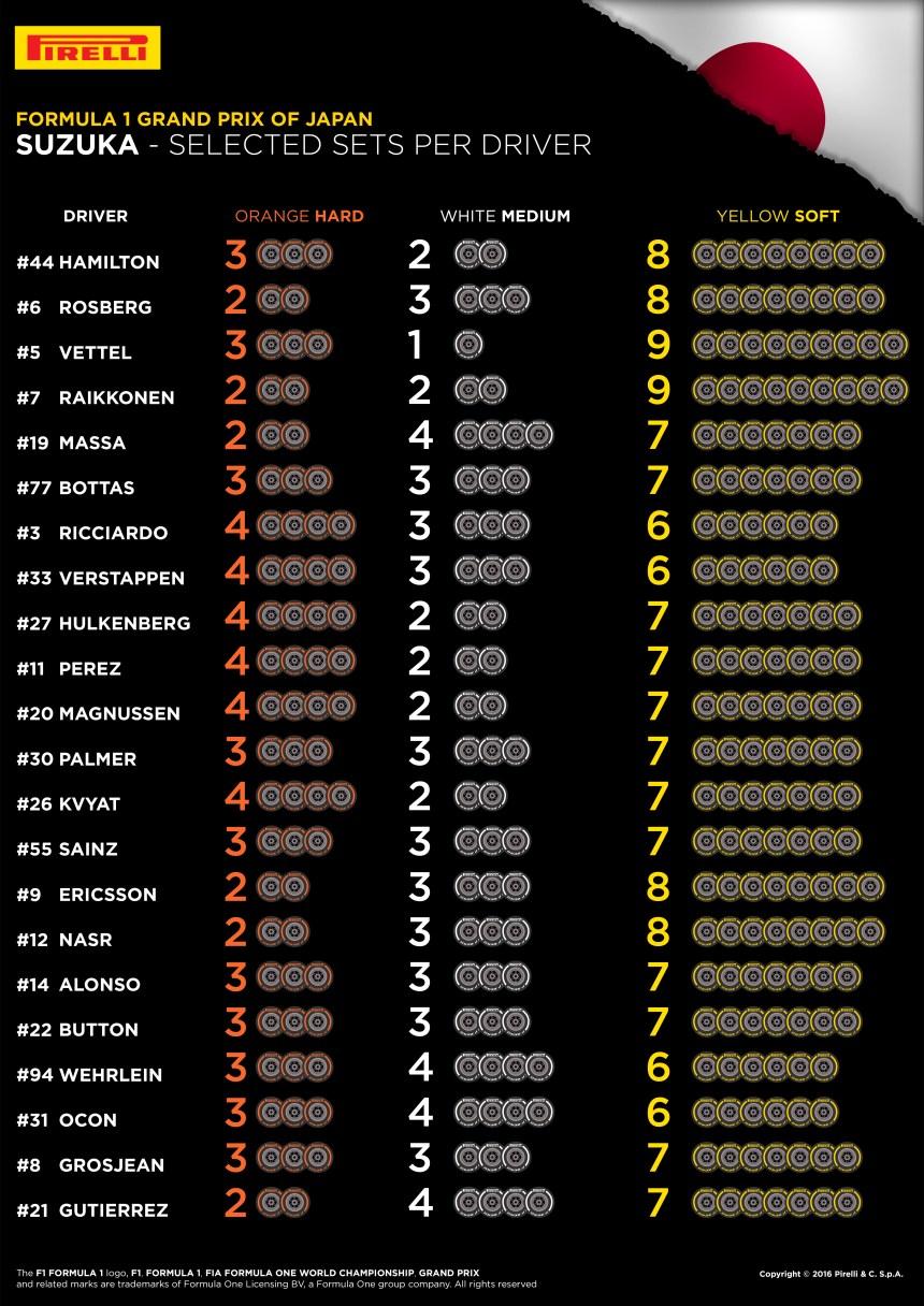 17-japan-selected-sets-per-driver