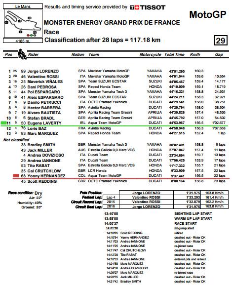 Classification.pdf - LeMans Race.bmp